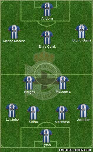 1531484_RC_Deportivo_de_La_Coruna_SAD Posible alineación del Deportivo de La Coruña - Jornada 13 - Comunio-Biwenger