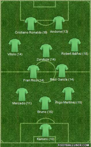 1532598_Dream_Team Once Ideal - Jornada 12 - Comunio-Biwenger