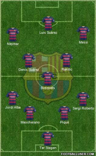 1532699_FC_Barcelona Posible alineación del Barcelona - Jornada 13 - Comunio-Biwenger