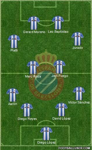 1532707_RCD_Espanyol_de_Barcelona_SAD Posible alineación del Espanyol - Jornada 13 - Comunio-Biwenger