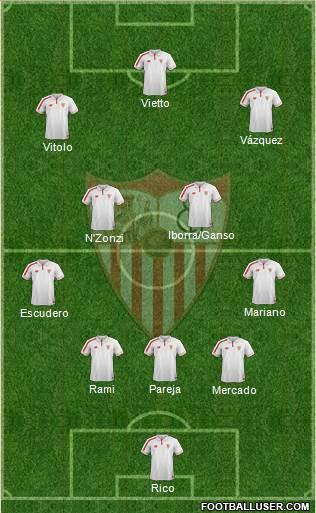 1533220_Sevilla_FC_SAD Posible alineación del Sevilla - Jornada 13 - Comunio-Biwenger
