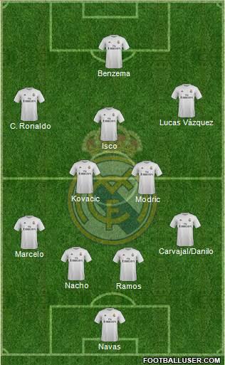 1533781_Real_Madrid_CF Posible alineación del Real Madrid - Jornada 13 - Comunio-Biwenger
