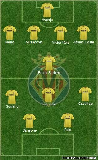 1534489_Villarreal_CF_SAD Posible alineación del Villarreal - Jornada 14 - Comunio-Biwenger