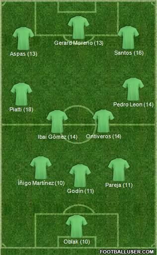 1535039_Dream_Team Once Ideal - Jornada 13 - Comunio-Biwenger
