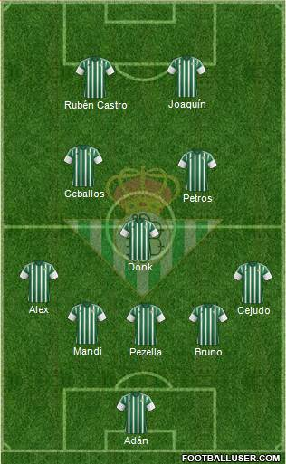 1535169_Real_Betis_B_SAD Posible alineación del Betis - Jornada 14 - Comunio-Biwenger