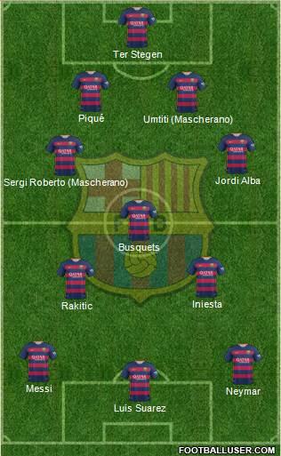 1535424_FC_Barcelona Posible alineación del Barcelona - Jornada 14 - Comunio-Biwenger