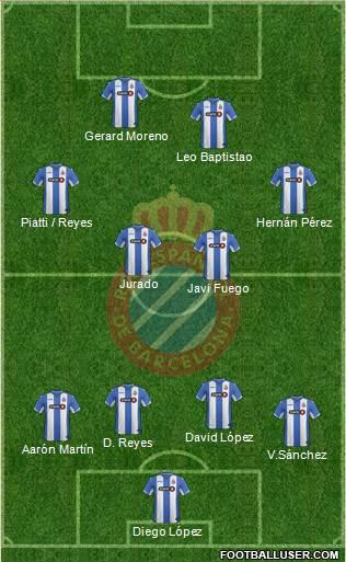 1535828_RCD_Espanyol_de_Barcelona_SAD Posible alineación del Espanyol - Jornada 14 - Comunio-Biwenger