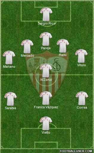 1536158_Sevilla_FC_SAD Posible alineación del Sevilla - Jornada 14 - Comunio-Biwenger
