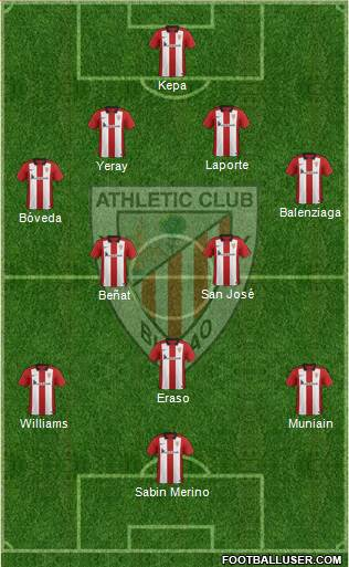 1535083_Athletic_Club Posible alineación del Athletic - Jornada 14 - Comunio-Biwenger