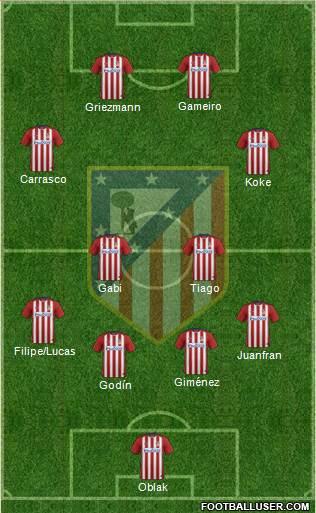 1535166_C_Atletico_Madrid_SAD Posible alineación del Atlético de Madrid - Jornada 14 - Comunio-Biwenger