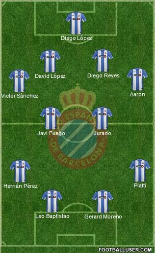 1535927_RCD_Espanyol_de_Barcelona_SAD-1 Posible alineación del Espanyol - Jornada 15 - Comunio-Biwenger