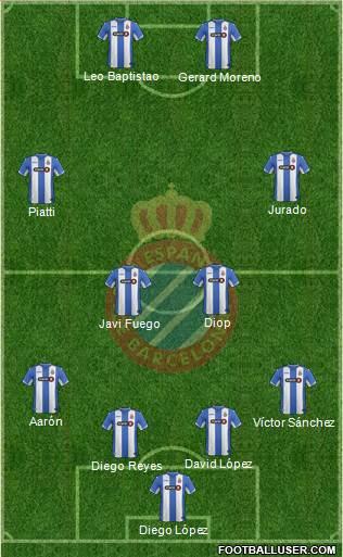 1536507_RCD_Espanyol_de_Barcelona_SAD Posible alineación del Espanyol - Jornada 16 - Comunio-Biwenger