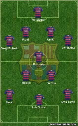 1537712_FC_Barcelona Posible alineación del Barcelona - Jornada 15 - Comunio-Biwenger