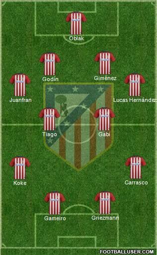 1537853_C_Atletico_Madrid_SAD Posible alineación del Atlético de Madrid - Jornada 15 - Comunio-Biwenger