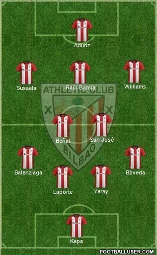 1537904_Athletic_Club Posible alineación del Athletic - Jornada 15 - Comunio-Biwenger
