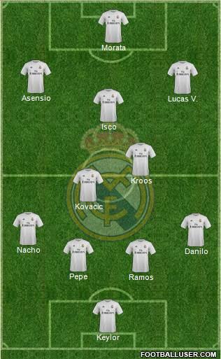 1538041_Real_Madrid_CF Posible alineación del Real Madrid - Jornada 15 - Comunio-Biwenger