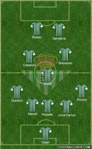 1538082_Real_Betis_B_SAD Posible alineación del Betis - Jornada 15 - Comunio-Biwenger