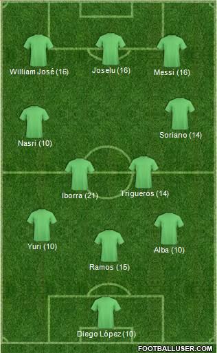 1539175_Dream_Team Once Ideal - Jornada 15 - Comunio-Biwenger