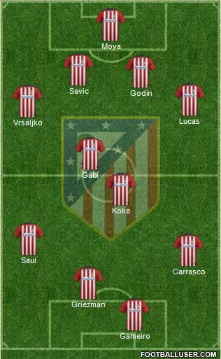 1539617_C_Atletico_Madrid_SAD Posible alineación del Atlético de Madrid - Jornada 16 - Comunio-Biwenger