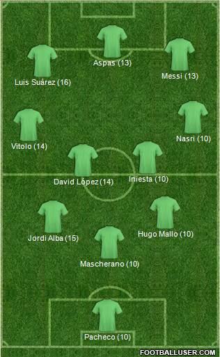 1541168_Dream_Team Once Ideal - Jornada 16 - Comunio-Biwenger