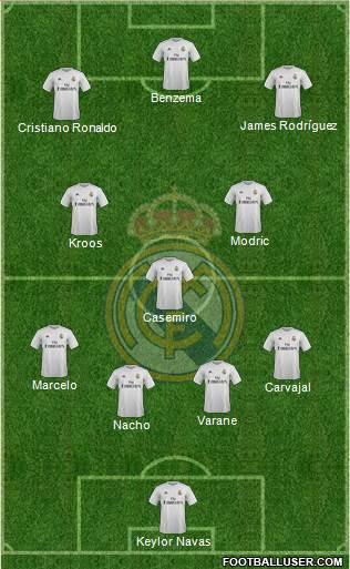 1544230_Real_Madrid_CF Posible alineación del Real Madrid - Jornada 17 - Comunio-Biwenger