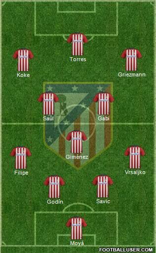 1544893_C_Atletico_Madrid_SAD Posible alineación del Atlético de Madrid - Jornada 17 - Comunio-Biwenger