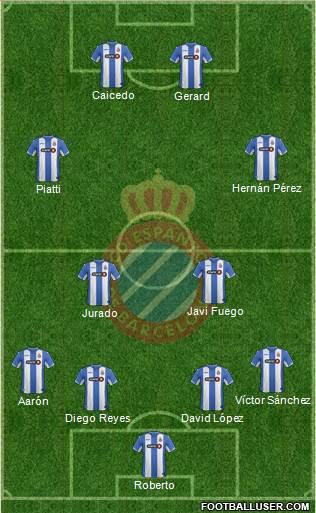 1544913_RCD_Espanyol_de_Barcelona_SAD Posible alineación del Espanyol - Jornada 17 - Comunio-Biwenger