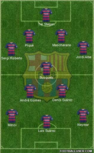 1544973_FC_Barcelona Posible alineación del Barcelona - Jornada 17 - Comunio-Biwenger