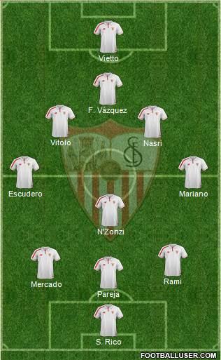 1545086_Sevilla_FC_SAD Posible alineación del Sevilla - Jornada 17 - Comunio-Biwenger