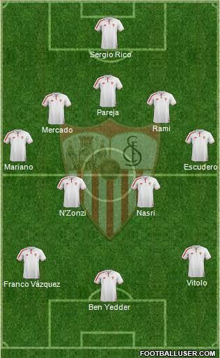 1545838_Sevilla_FC_SAD Posible alineación del Sevilla - Jornada 18 - Comunio-Biwenger