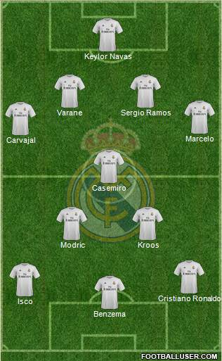 1545840_Real_Madrid_CF Posible alineación del Real Madrid - Jornada 18 - Comunio-Biwenger