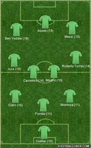 1546139_Dream_Team Once Ideal - Jornada 17 - Comunio-Biwenger