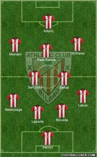 1547435_Athletic_Club Posible alineación del Athletic - Jornada 18 - Comunio-Biwenger