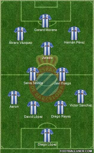 1547443_RCD_Espanyol_de_Barcelona_SAD Posible alineación del Espanyol - Jornada 18 - Comunio-Biwenger