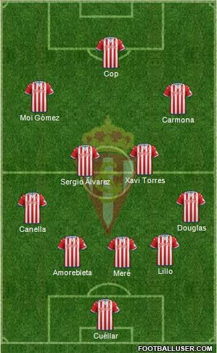 1547881_Real_Sporting_SAD Posible alineación del Sporting - Jornada 18 - Comunio-Biwenger