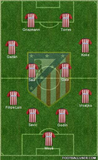 1548017_C_Atletico_Madrid_SAD Posible alineación del Atlético de Madrid - Jornada 19 - Comunio-Biwenger