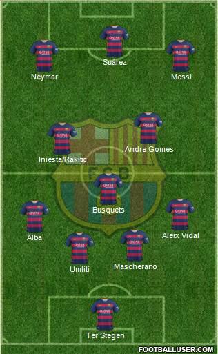 1548084_FC_Barcelona Posible alineación del Barcelona - Jornada 18 - Comunio-Biwenger