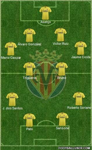 1548908_Villarreal_CF_SAD Posible alineación del Villarreal - Jornada 19 - Comunio-Biwenger
