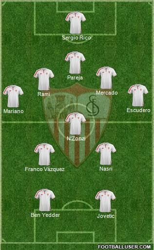 1548933_Sevilla_FC_SAD Posible alineación del Sevilla - Jornada 19 - Comunio-Biwenger