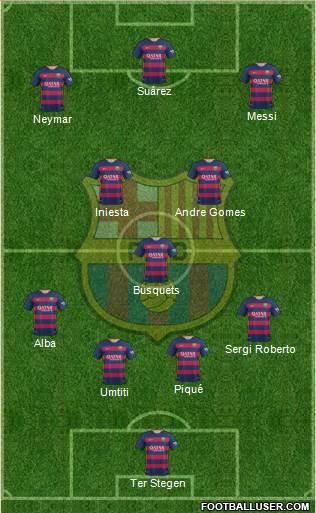 1549011_FC_Barcelona Posible alineación del Barcelona - Jornada 19 - Comunio-Biwenger