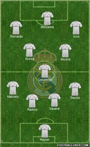 1549725_Real_Madrid_CF Posible alineación del Real Madrid - Jornada 19 - Comunio-Biwenger