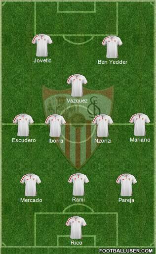 1550691_Sevilla_FC_SAD Posible alineación del Sevilla - Jornada 20 - Comunio-Biwenger