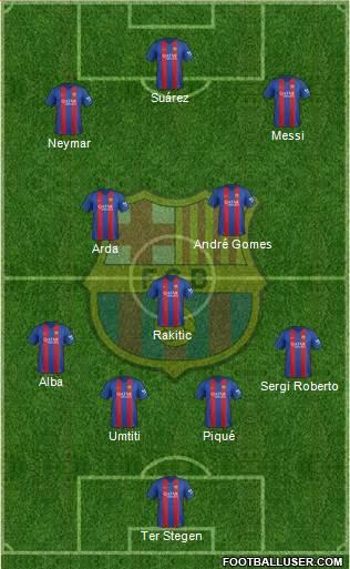 1551293_FC_Barcelona Posible alineación del Barcelona - Jornada 20 - Comunio-Biwenger