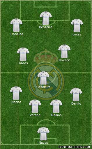 1551310_Real_Madrid_CF Posible alineación del Real Madrid - Jornada 20 - Comunio-Biwenger