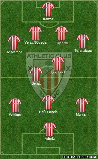 1551853_Athletic_Club Posible alineación del Athletic - Jornada 21 - Comunio-Biwenger