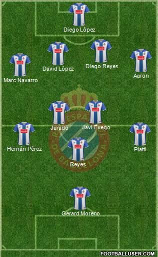 1551864_RCD_Espanyol_de_Barcelona_SAD Posible alineación del Espanyol - Jornada 20 - Comunio-Biwenger