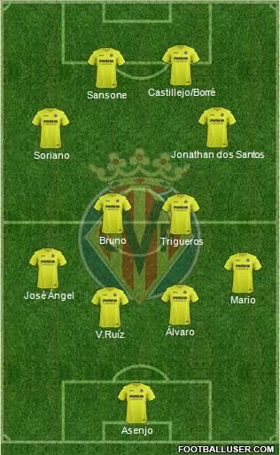 1552351_Villarreal_CF_SAD Posible alineación del Villarreal - Jornada 20 - Comunio-Biwenger