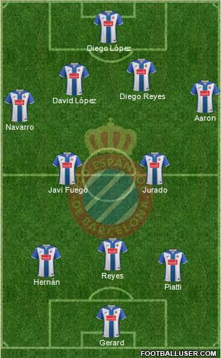 1552670_RCD_Espanyol_de_Barcelona_SAD Posible alineación del Espanyol - Jornada 21 - Comunio-Biwenger