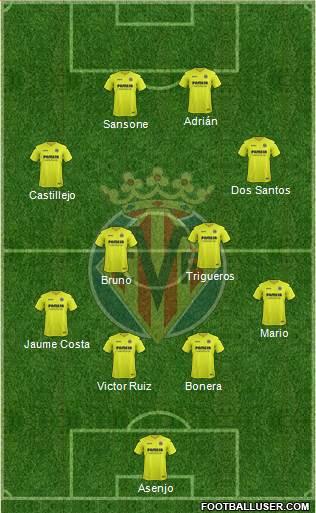1553384_Villarreal_CF_SAD Posible alineación del Villarreal - Jornada 21 - Comunio-Biwenger