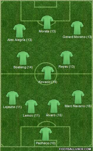 1553393_Dream_Team Once Ideal - Jornada 20 - Comunio-Biwenger